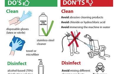 The Do's & Don'ts for Cleaning Stainless Steel Machines